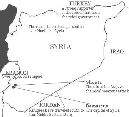 International Crisis in Syria Graphic