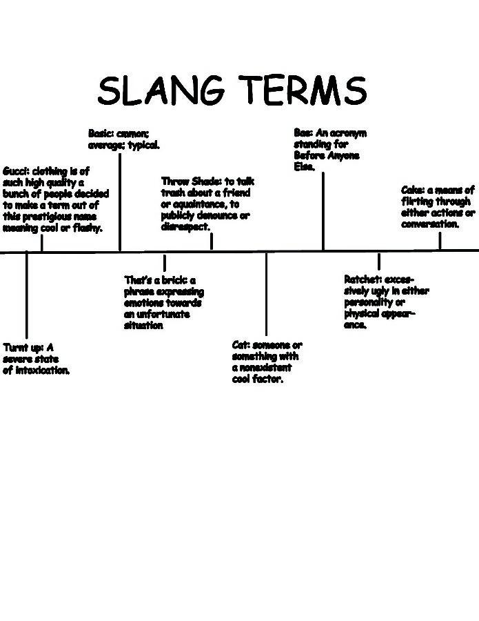 slang terms