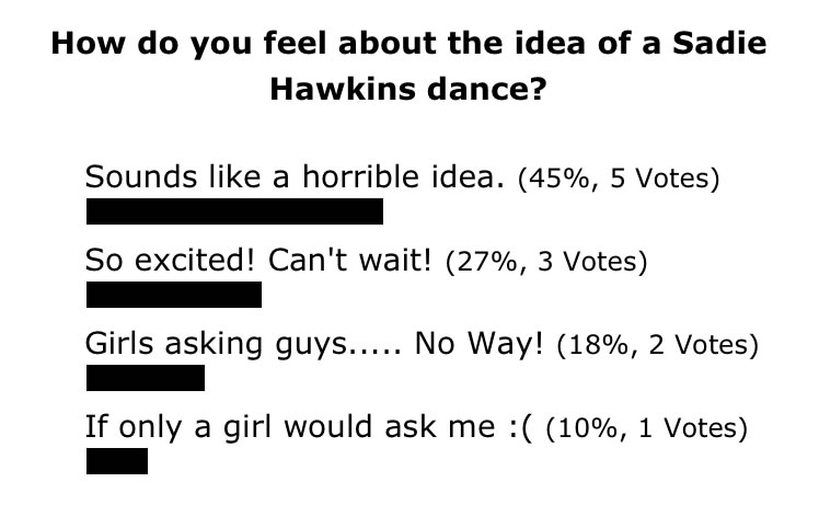 Sadie Hawkins: Yay or Nay