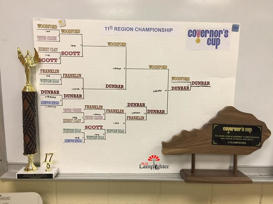 Mr. Benjamin Crawford, academic team coach, displays the eleventh region championship bracket for Governor's Cup in his classroom.