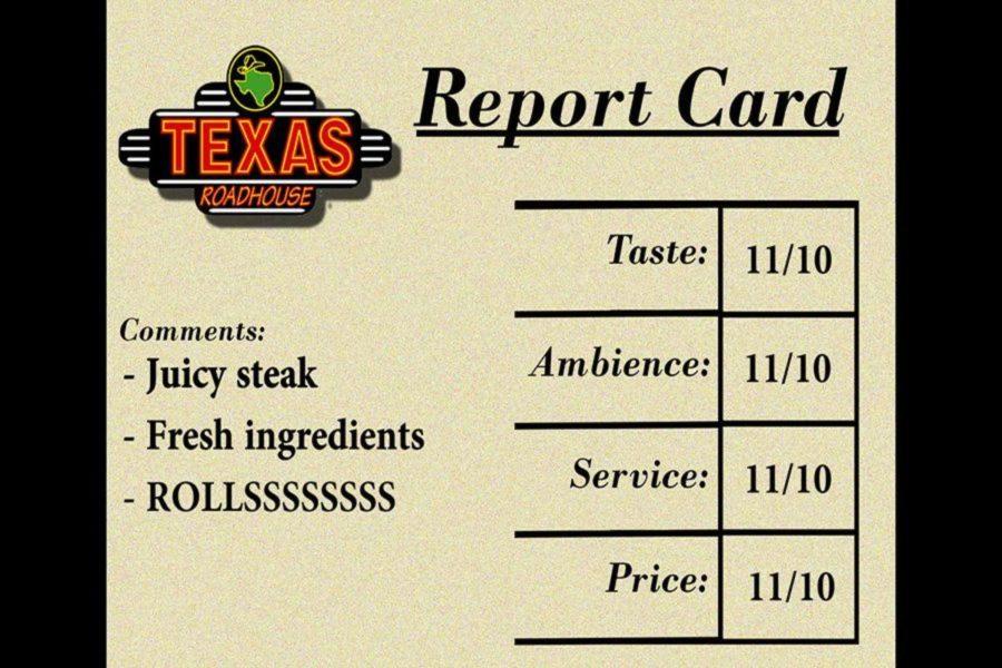 Sigma Team- Texas Roadhouse