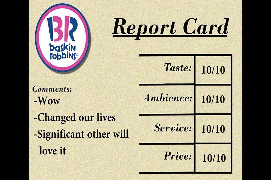 Sigma Team- Baskin Robbins Report Card