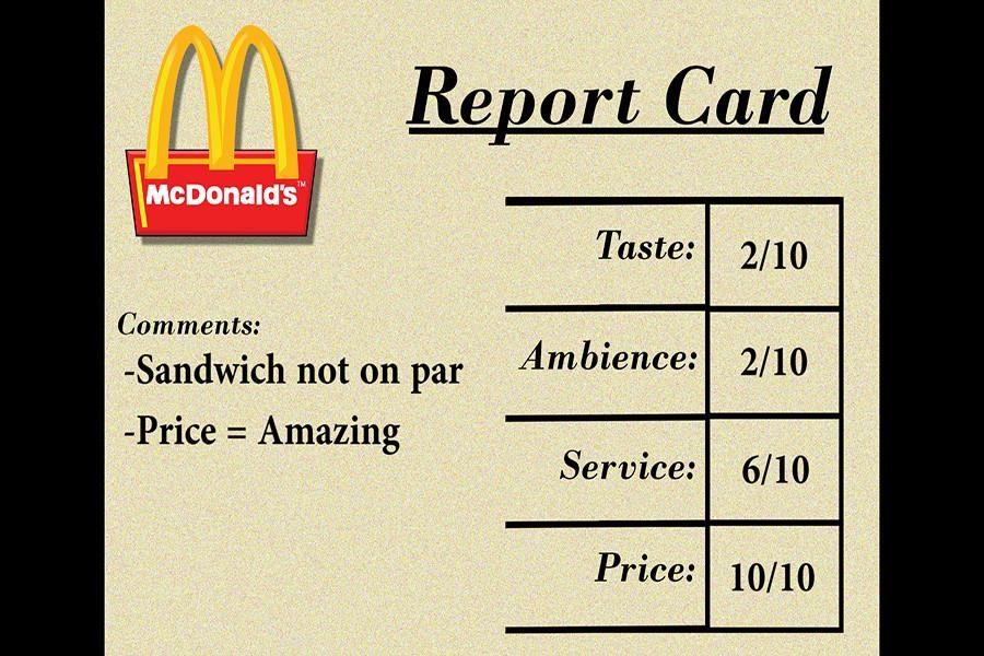 Sigma Team- McDonald's Report Card