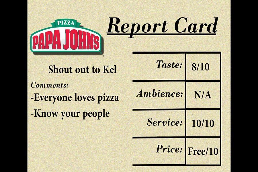 Sigma Team- Papa Johns Report Card