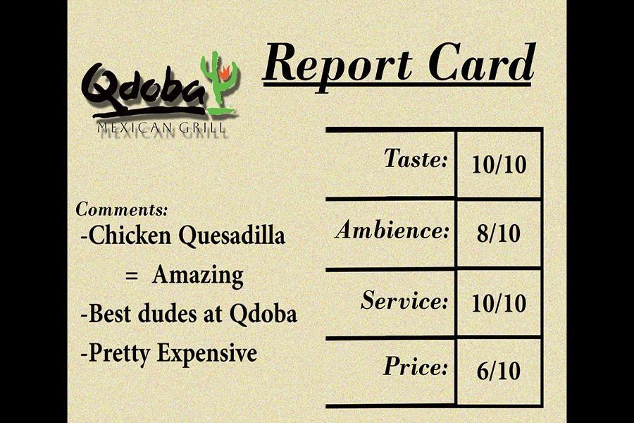 Sigam Team- Qdoba Report Card