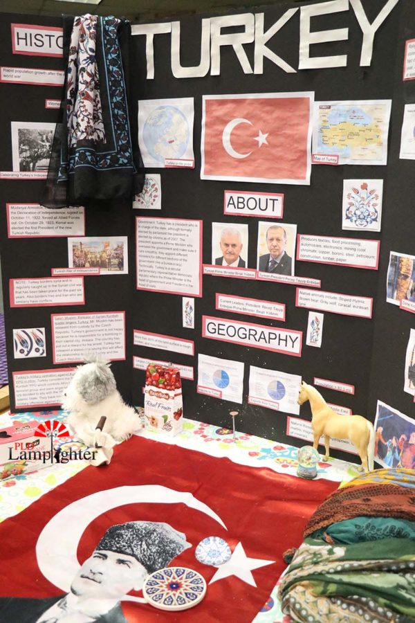 The country of Turkey features many artifacts featuring their country's flag and religious leader.