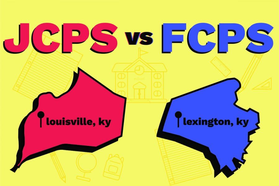 Comparing Kentucky's Largest Districts' COVID-19 Responses