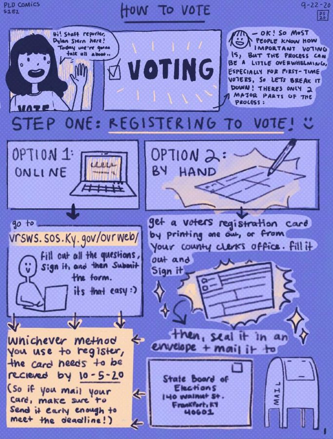 Staff artist Dylan Stern explains how to register to vote and cast a ballot in this year's elections.